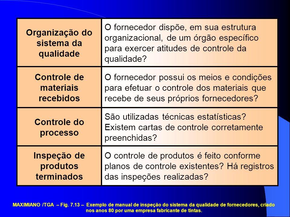 O controle de produtos é feito conforme planos de controle existentes? Há registros das inspeções realizadas? São utilizadas técnicas estatísticas? Ex
