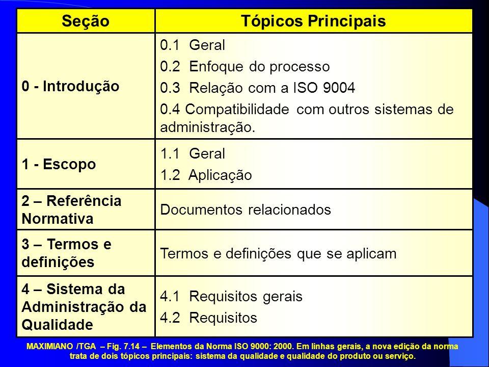 4.1 Requisitos gerais 4.2 Requisitos Termos e definições que se aplicam Documentos relacionados 1.1 Geral 1.2 Aplicação 0.1 Geral 0.2 Enfoque do proce