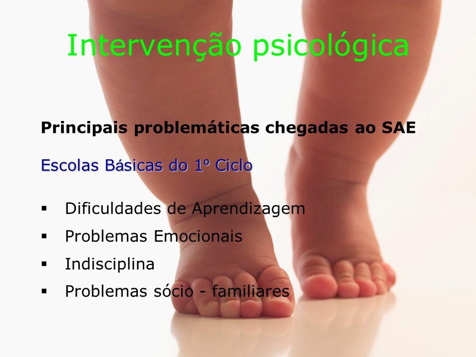 Intervenção psicológica Principais problemáticas chegadas ao SAE Escolas B á sicas do 1 º Ciclo Dificuldades de Aprendizagem Problemas Emocionais Indisciplina Problemas sócio - familiares