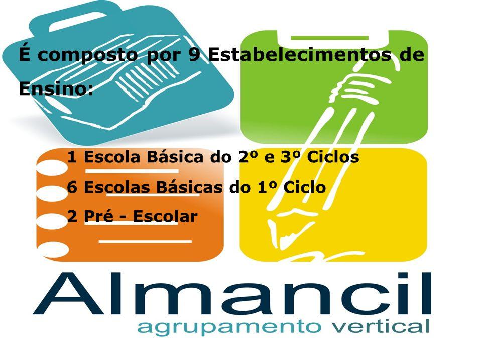É composto por 9 Estabelecimentos de Ensino: 1 Escola Básica do 2º e 3º Ciclos 6 Escolas Básicas do 1º Ciclo 2 Pré - Escolar