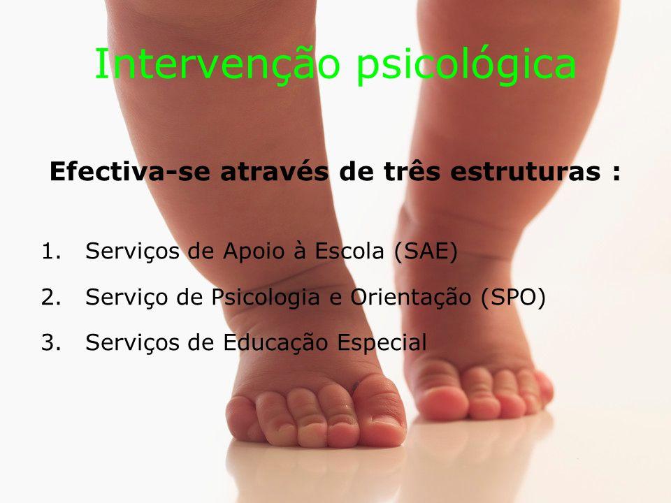 Intervenção psicológica Efectiva-se através de três estruturas : 1.Serviços de Apoio à Escola (SAE) 2.Serviço de Psicologia e Orientação (SPO) 3.Serviços de Educação Especial