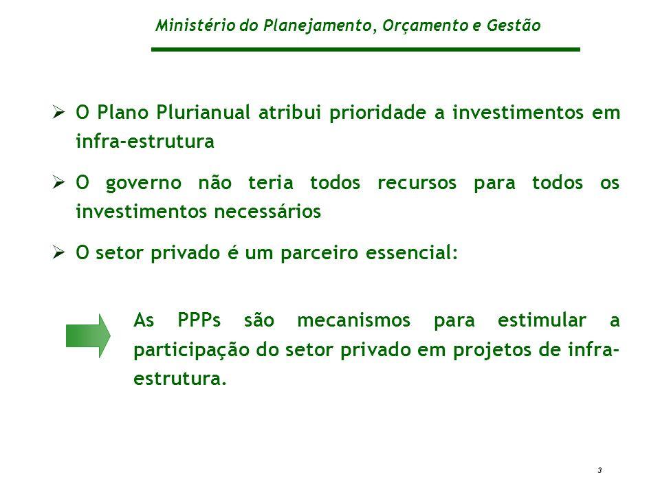 Ministério do Planejamento, Orçamento e Gestão 3 O Plano Plurianual atribui prioridade a investimentos em infra-estrutura O governo não teria todos re