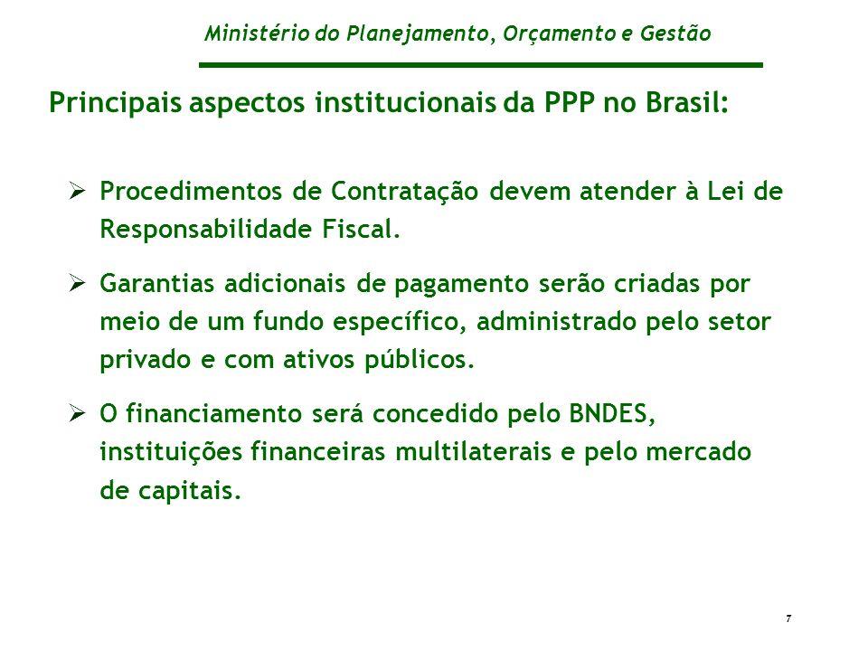 Ministério do Planejamento, Orçamento e Gestão 7 Procedimentos de Contratação devem atender à Lei de Responsabilidade Fiscal.