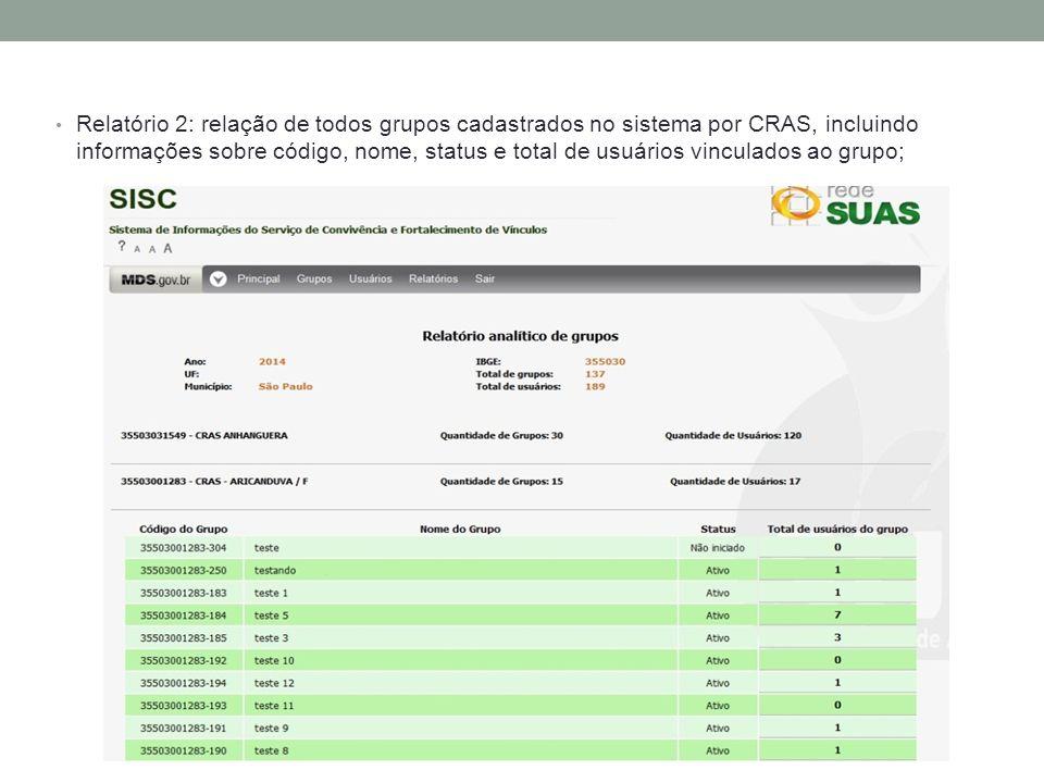 Relatório 2: relação de todos grupos cadastrados no sistema por CRAS, incluindo informações sobre código, nome, status e total de usuários vinculados