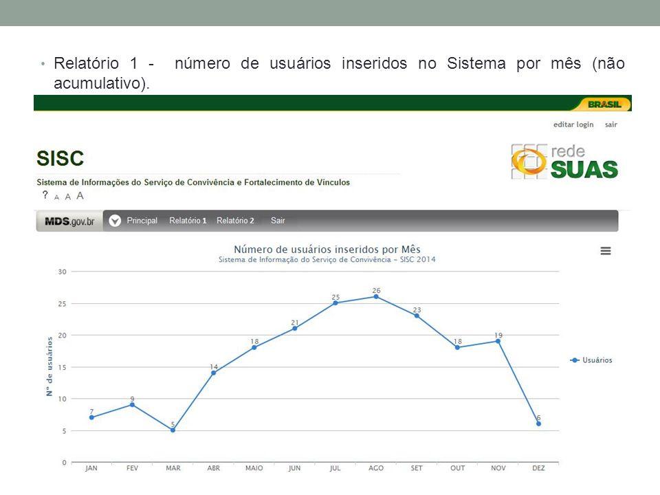 Relatório 1 - número de usuários inseridos no Sistema por mês (não acumulativo).