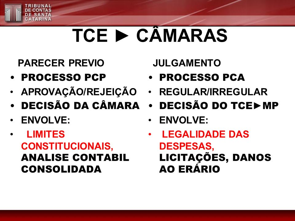 TCE CÂMARAS PARECER PREVIO PROCESSO PCP APROVAÇÃO/REJEIÇÃO DECISÃO DA CÂMARA ENVOLVE: LIMITES CONSTITUCIONAIS, ANALISE CONTABIL CONSOLIDADA JULGAMENTO PROCESSO PCA REGULAR/IRREGULAR DECISÃO DO TCEMP ENVOLVE: LEGALIDADE DAS DESPESAS, LICITAÇÕES, DANOS AO ERÁRIO