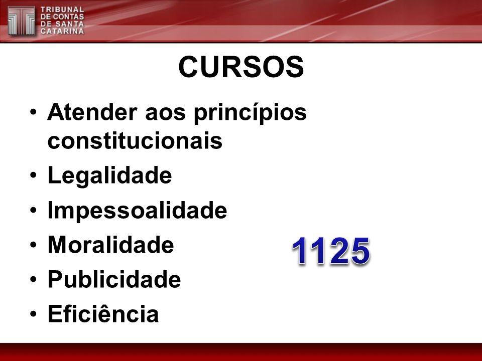 CURSOS Atender aos princípios constitucionais Legalidade Impessoalidade Moralidade Publicidade Eficiência