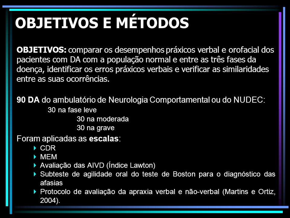 OBJETIVOS E MÉTODOS OBJETIVOS: comparar os desempenhos práxicos verbal e orofacial dos pacientes com DA com a população normal e entre as três fases d