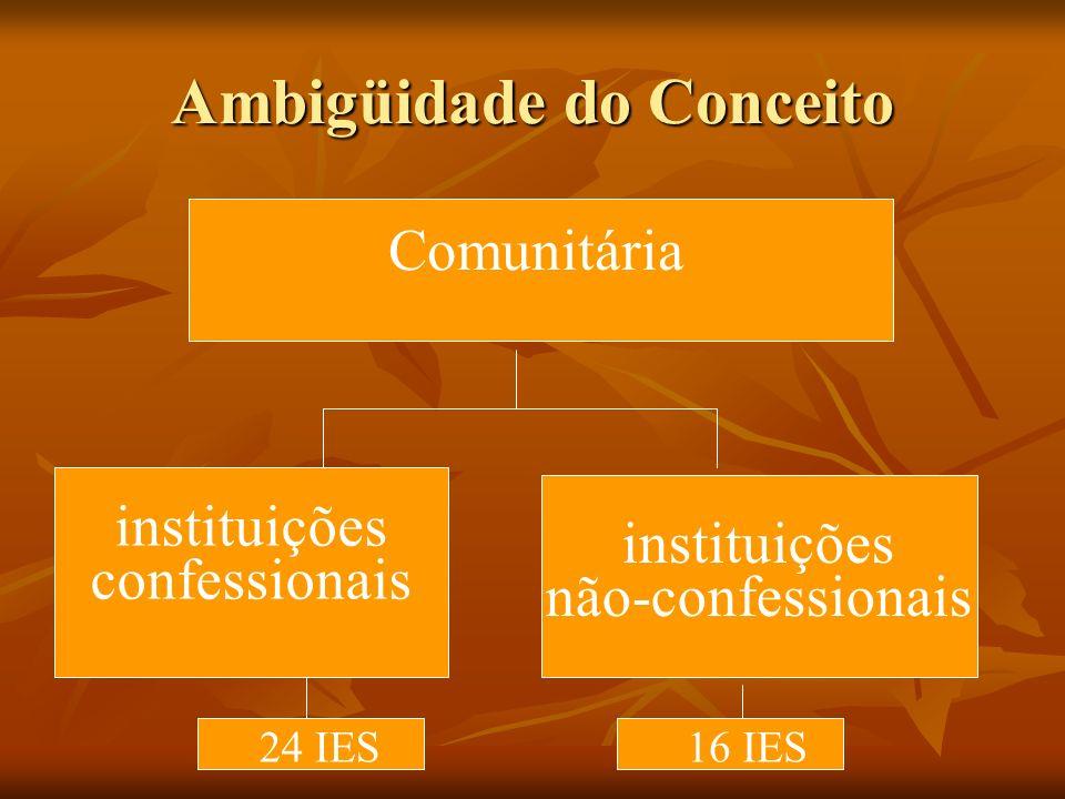 Ambigüidade do Conceito Comunitária instituições confessionais instituições não-confessionais 24 IES16 IES