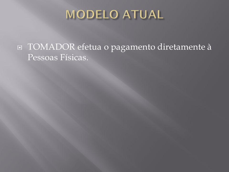 Porto Alegre – RS Fone: 51-3013.0807 Email: contato@atscontabil.com.br