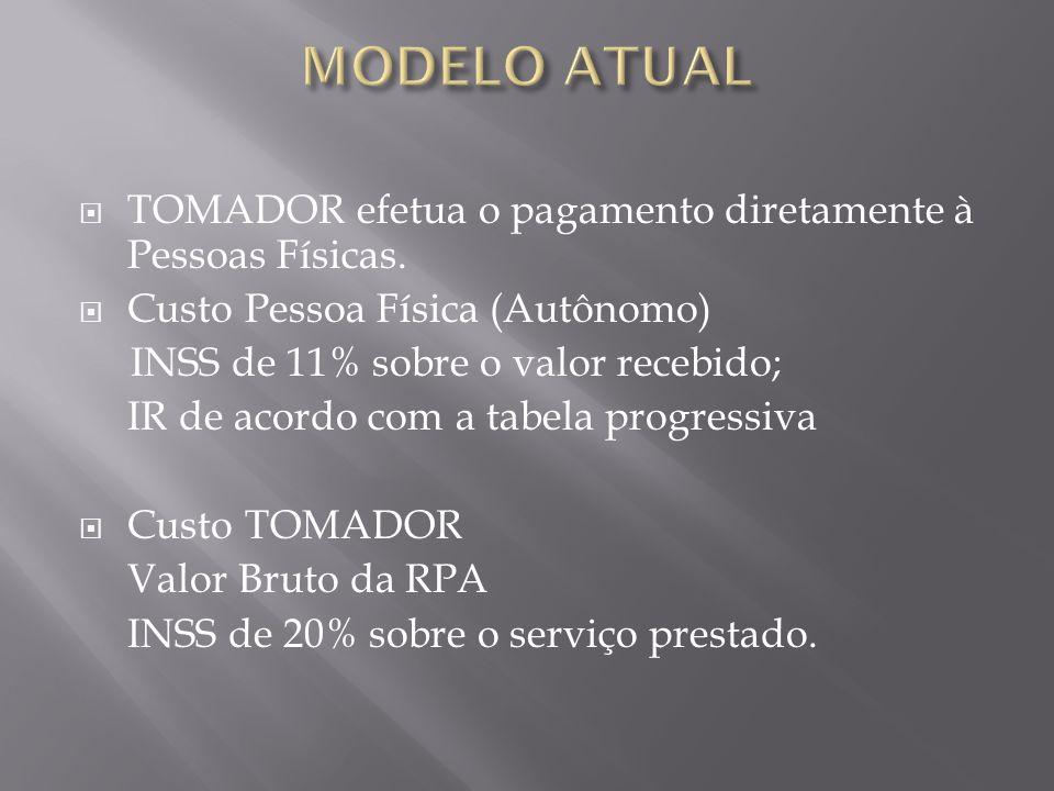 TOMADOR PESSOA FÍSICA