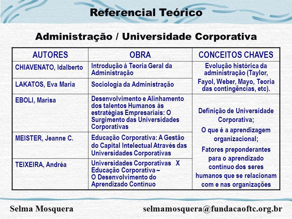 Referencial Teórico AUTORESOBRACONCEITOS CHAVES BRANDÃO, Carlos R.O Que é Educação Definição, objetivos e metas organizacionais.