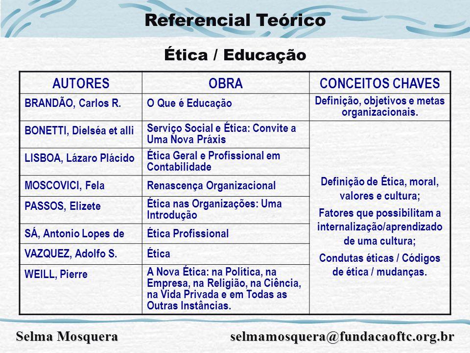 Referencial Teórico AUTORESOBRACONCEITOS CHAVES BRANDÃO, Carlos R.O Que é Educação Definição, objetivos e metas organizacionais. BONETTI, Dielséa et a