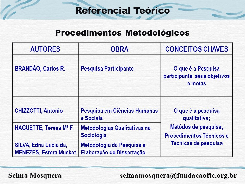 Referencial Teórico AUTORESOBRACONCEITOS CHAVES BRANDÃO, Carlos R.Pesquisa ParticipanteO que é a Pesquisa participante, seus objetivos e metas CHIZZOT