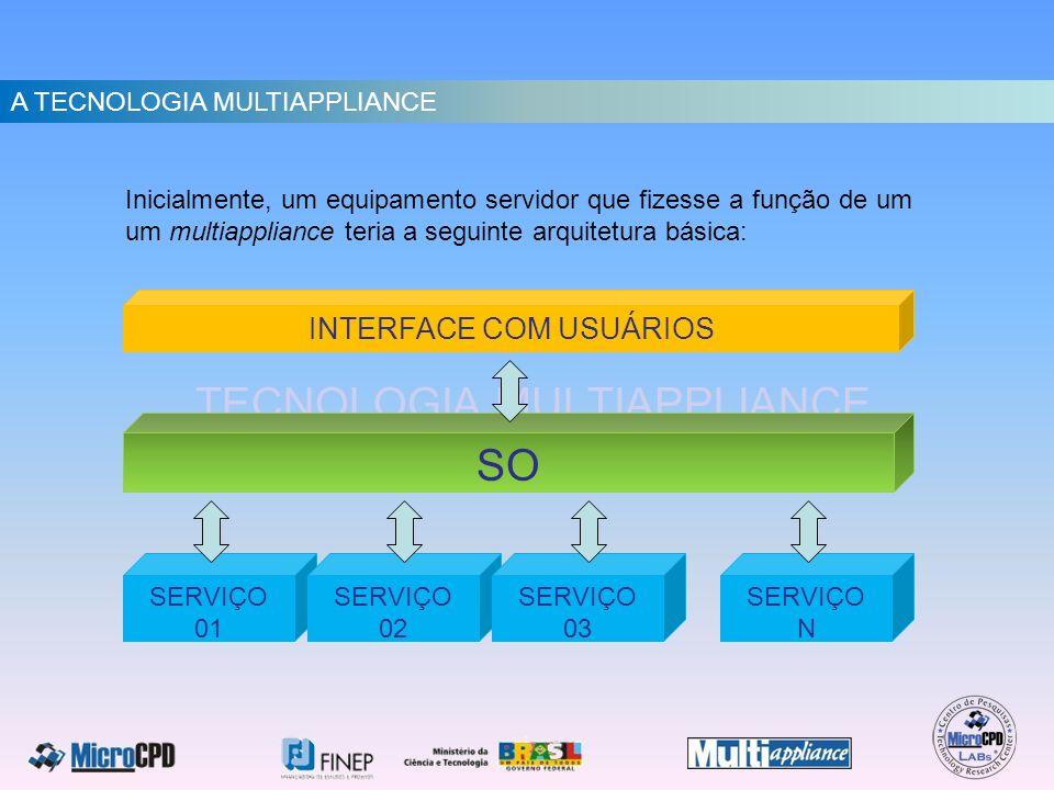 TECNOLOGIA MULTIAPPLIANCE A TECNOLOGIA MULTIAPPLIANCE Inicialmente, um equipamento servidor que fizesse a função de um um multiappliance teria a segui
