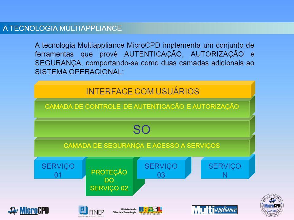 TECNOLOGIA MULTIAPPLIANCE A TECNOLOGIA MULTIAPPLIANCE A tecnologia Multiappliance MicroCPD implementa um conjunto de ferramentas que provê AUTENTICAÇÃ