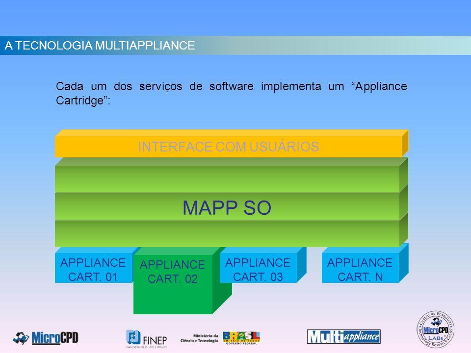 TECNOLOGIA MULTIAPPLIANCE A TECNOLOGIA MULTIAPPLIANCE Cada um dos serviços de software implementa um Appliance Cartridge: APPLIANCE CART. 01 SERVIÇO 0