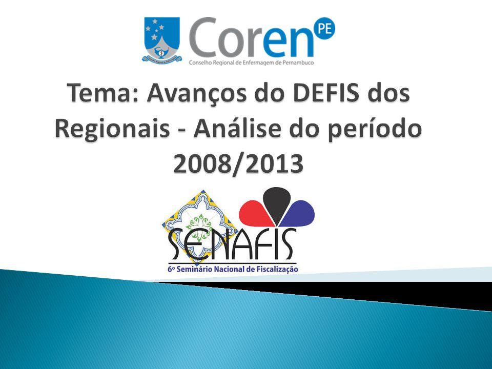 Gestão 2012 -2014
