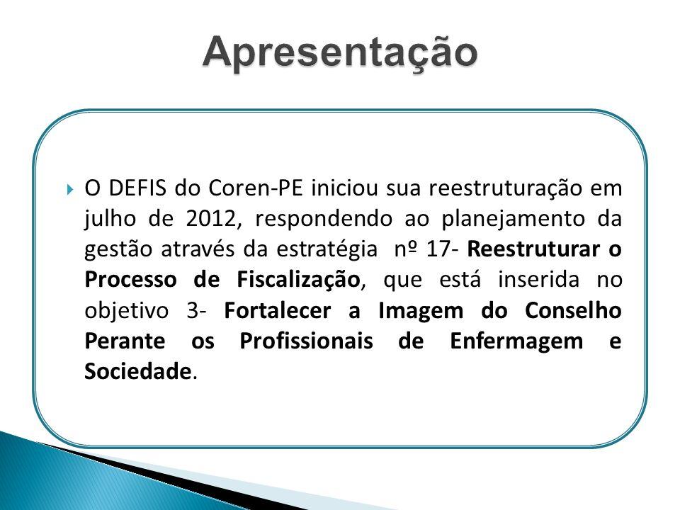 O DEFIS do Coren-PE iniciou sua reestruturação em julho de 2012, respondendo ao planejamento da gestão através da estratégia nº 17- Reestruturar o Pro