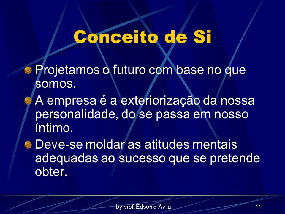 by prof. Edson d´Avila11 Conceito de Si Projetamos o futuro com base no que somos. A empresa é a exteriorização da nossa personalidade, do se passa em