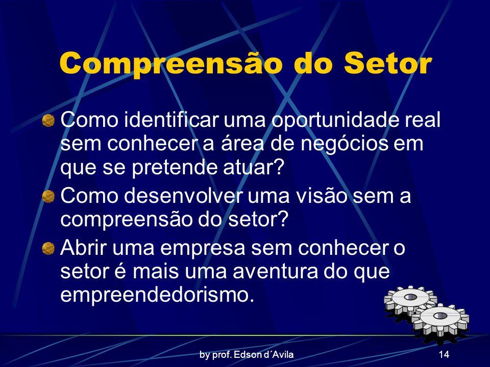 by prof. Edson d´Avila14 Compreensão do Setor Como identificar uma oportunidade real sem conhecer a área de negócios em que se pretende atuar? Como de