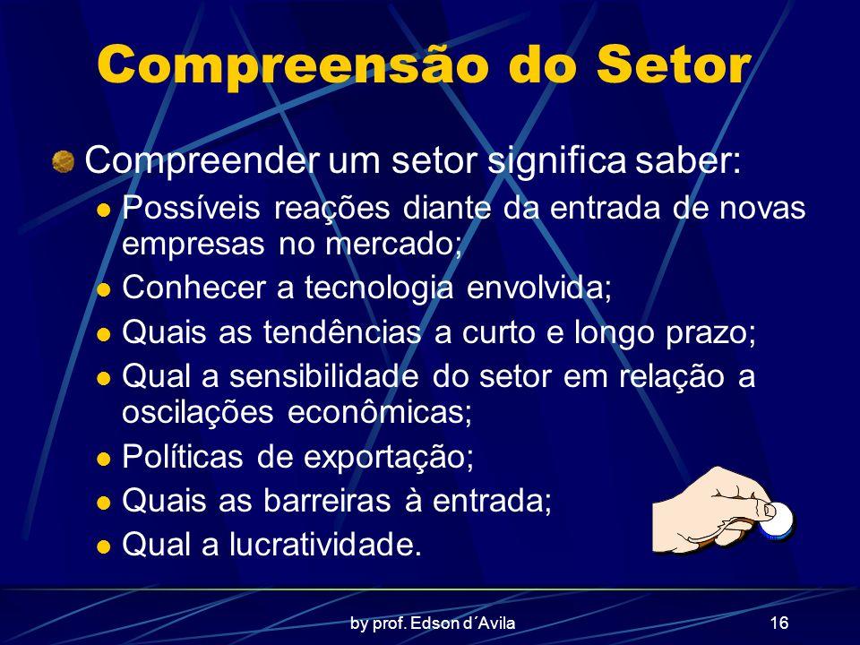 by prof. Edson d´Avila16 Compreensão do Setor Compreender um setor significa saber: Possíveis reações diante da entrada de novas empresas no mercado;