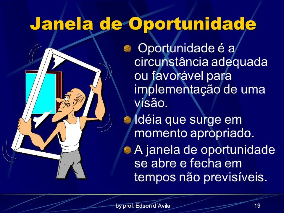by prof. Edson d´Avila19 Janela de Oportunidade Oportunidade é a circunstância adequada ou favorável para implementação de uma visão. Idéia que surge
