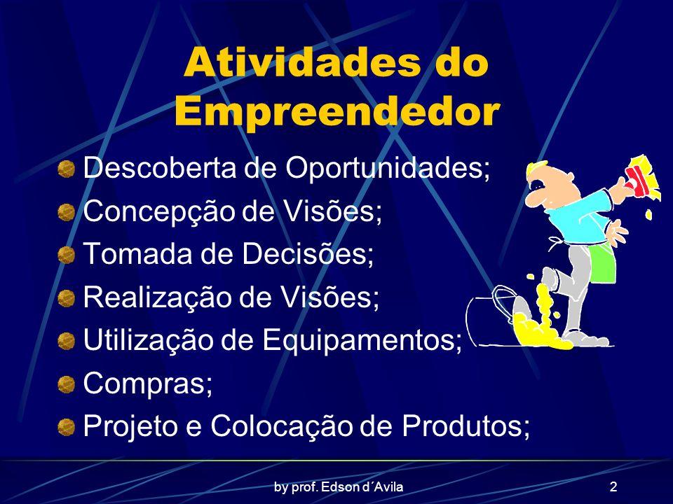 by prof. Edson d´Avila2 Atividades do Empreendedor Descoberta de Oportunidades; Concepção de Visões; Tomada de Decisões; Realização de Visões; Utiliza