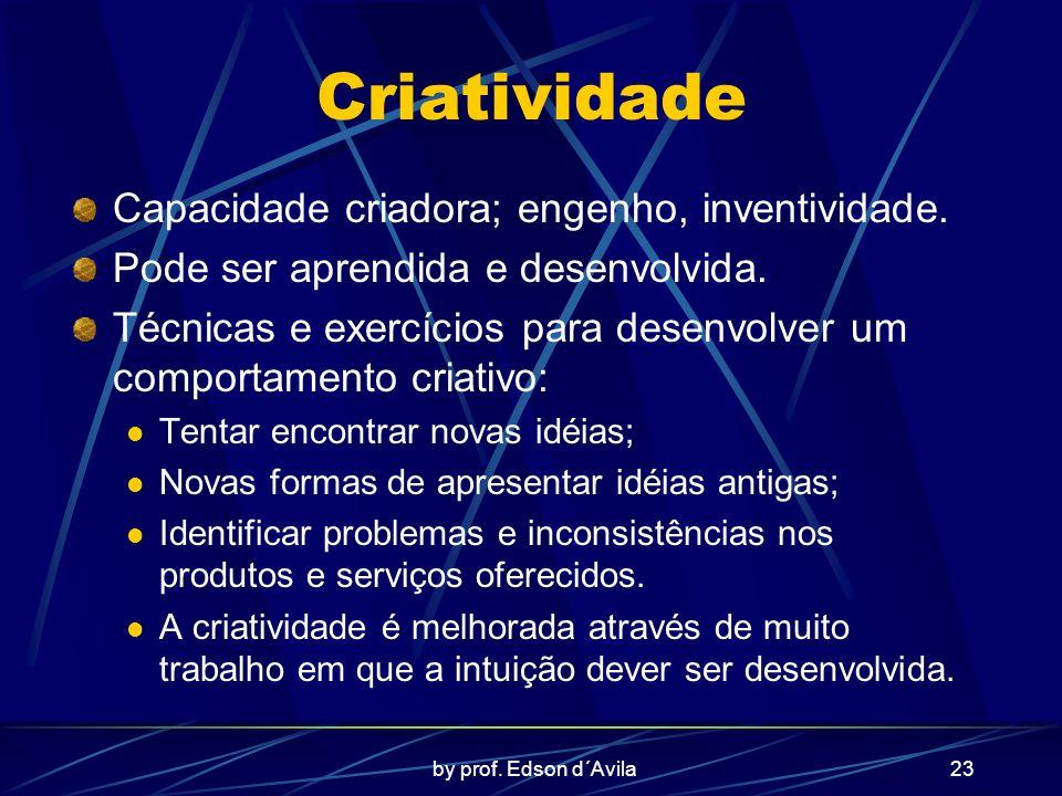 by prof. Edson d´Avila23 Criatividade Capacidade criadora; engenho, inventividade. Pode ser aprendida e desenvolvida. Técnicas e exercícios para desen