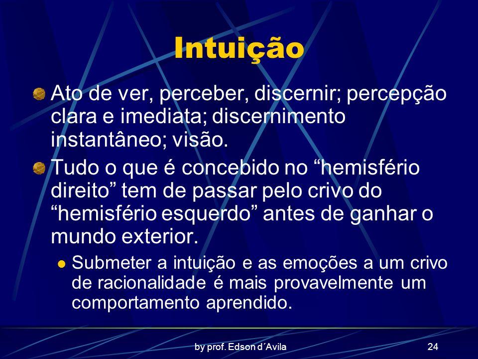 by prof. Edson d´Avila24 Intuição Ato de ver, perceber, discernir; percepção clara e imediata; discernimento instantâneo; visão. Tudo o que é concebid