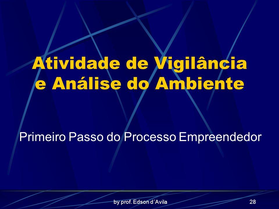 by prof. Edson d´Avila28 Atividade de Vigilância e Análise do Ambiente Primeiro Passo do Processo Empreendedor