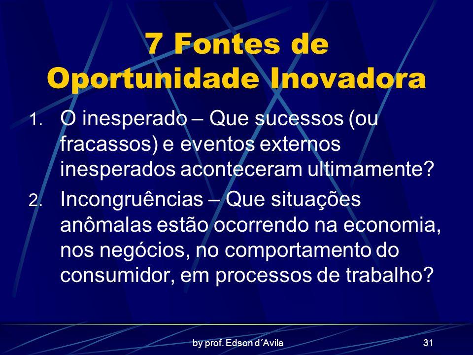 by prof. Edson d´Avila31 7 Fontes de Oportunidade Inovadora 1. O inesperado – Que sucessos (ou fracassos) e eventos externos inesperados aconteceram u