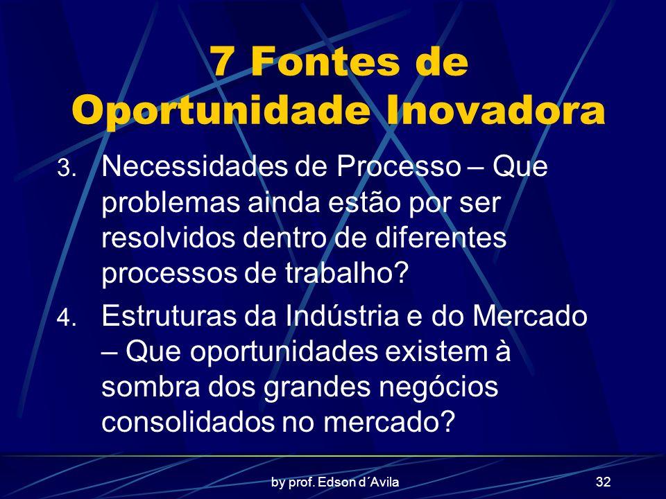 by prof. Edson d´Avila32 7 Fontes de Oportunidade Inovadora 3. Necessidades de Processo – Que problemas ainda estão por ser resolvidos dentro de difer