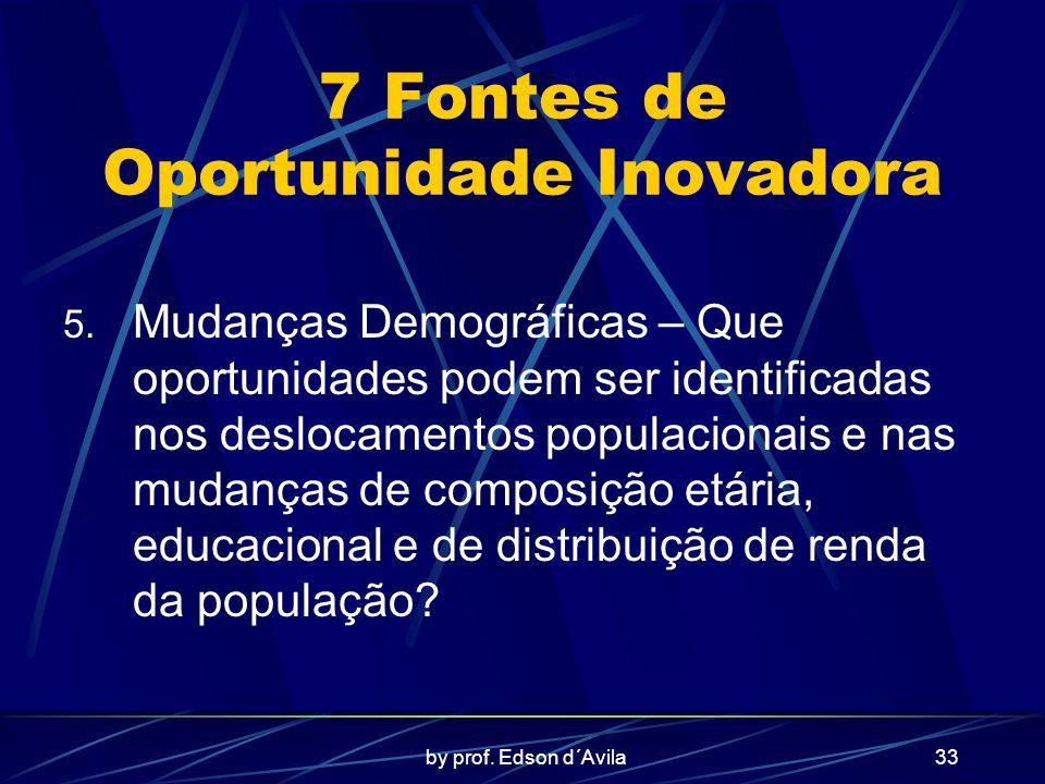 by prof. Edson d´Avila33 7 Fontes de Oportunidade Inovadora 5. Mudanças Demográficas – Que oportunidades podem ser identificadas nos deslocamentos pop