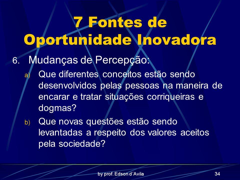 by prof. Edson d´Avila34 7 Fontes de Oportunidade Inovadora 6. Mudanças de Percepção: a) Que diferentes conceitos estão sendo desenvolvidos pelas pess