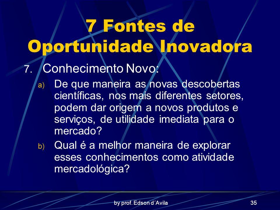 by prof. Edson d´Avila35 7 Fontes de Oportunidade Inovadora 7. Conhecimento Novo: a) De que maneira as novas descobertas científicas, nos mais diferen