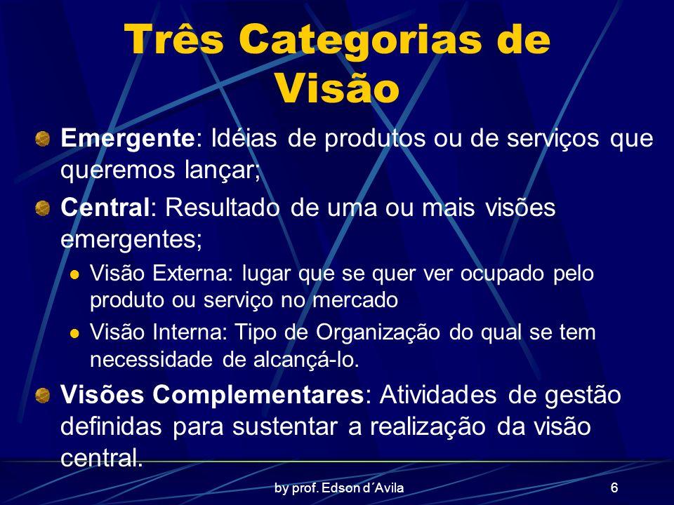 by prof. Edson d´Avila6 Três Categorias de Visão Emergente: Idéias de produtos ou de serviços que queremos lançar; Central: Resultado de uma ou mais v