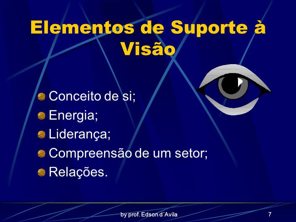 by prof. Edson d´Avila7 Elementos de Suporte à Visão Conceito de si; Energia; Liderança; Compreensão de um setor; Relações.