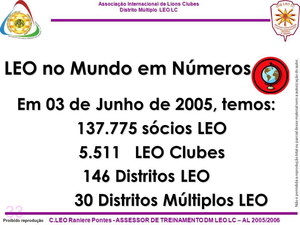 33 Proibido reprodução Associação Internacional de Lions Clubes Distrito Múltiplo LEO LC C.LEO Raniere Pontes - ASSESSOR DE TREINAMENTO DM LEO LC – AL