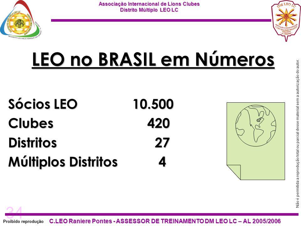 34 Proibido reprodução Associação Internacional de Lions Clubes Distrito Múltiplo LEO LC C.LEO Raniere Pontes - ASSESSOR DE TREINAMENTO DM LEO LC – AL