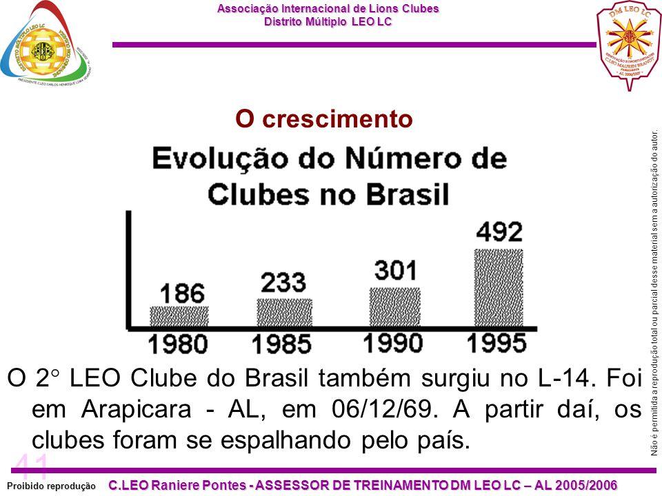 41 Proibido reprodução Associação Internacional de Lions Clubes Distrito Múltiplo LEO LC C.LEO Raniere Pontes - ASSESSOR DE TREINAMENTO DM LEO LC – AL