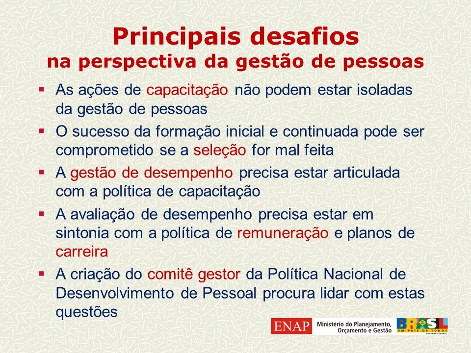 Principais desafios na perspectiva da gestão de pessoas As ações de capacitação não podem estar isoladas da gestão de pessoas O sucesso da formação in