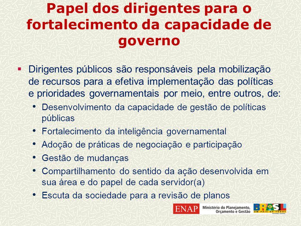Papel dos dirigentes para o fortalecimento da capacidade de governo Dirigentes públicos são responsáveis pela mobilização de recursos para a efetiva i