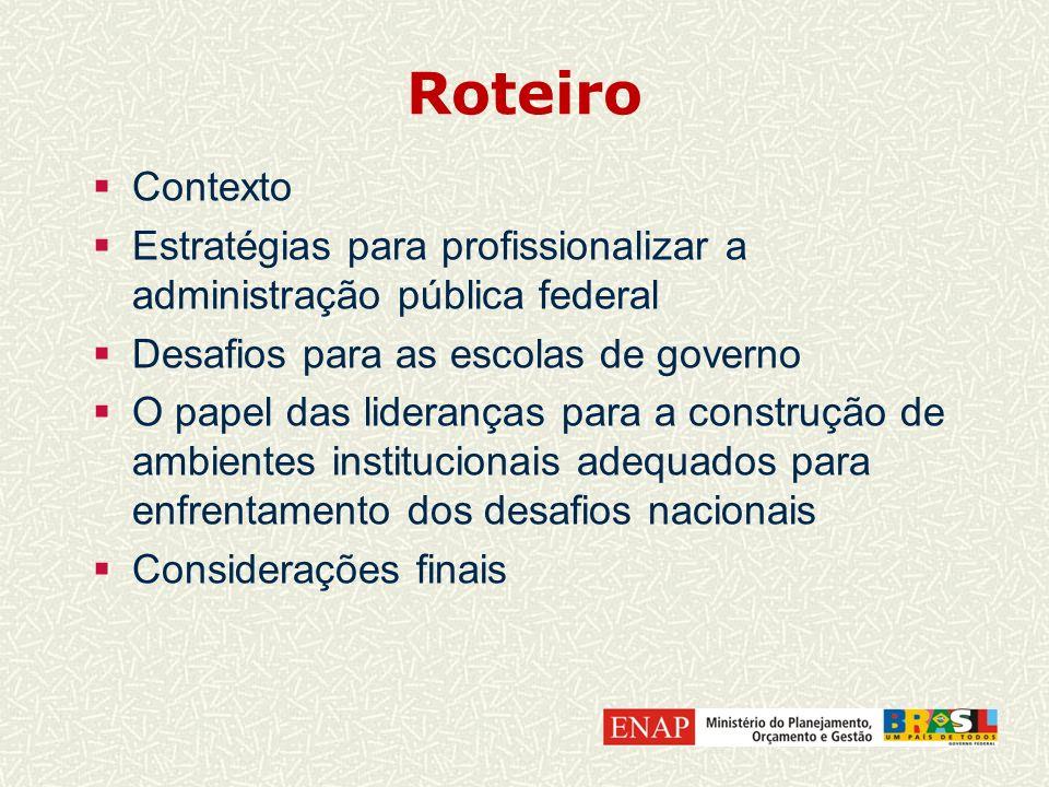 Roteiro Contexto Estratégias para profissionalizar a administração pública federal Desafios para as escolas de governo O papel das lideranças para a c