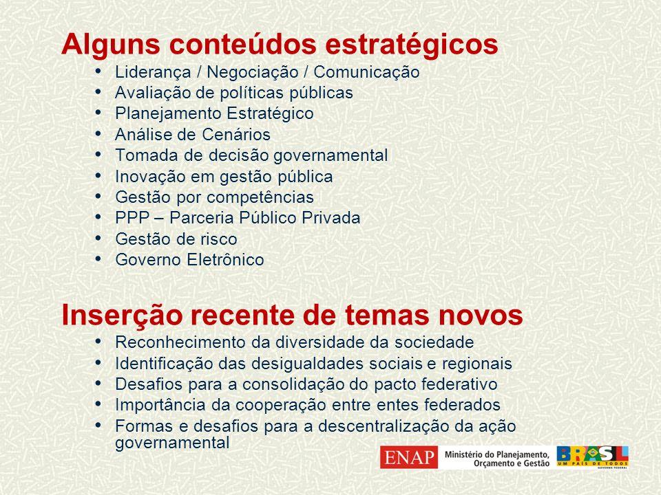 Alguns conteúdos estratégicos Liderança / Negociação / Comunicação Avaliação de políticas públicas Planejamento Estratégico Análise de Cenários Tomada