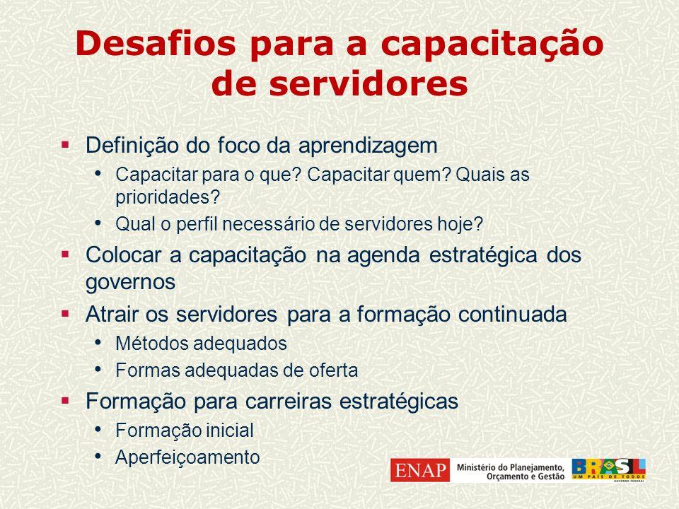 Desafios para a capacitação de servidores Definição do foco da aprendizagem Capacitar para o que? Capacitar quem? Quais as prioridades? Qual o perfil