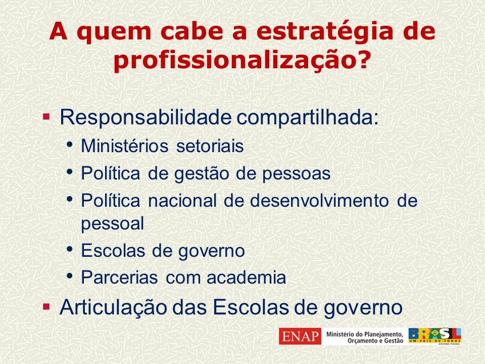 A quem cabe a estratégia de profissionalização? Responsabilidade compartilhada: Ministérios setoriais Política de gestão de pessoas Política nacional