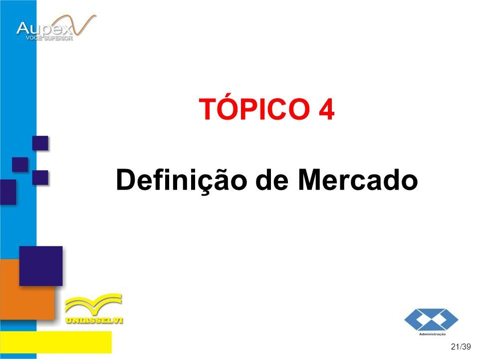 TÓPICO 4 Definição de Mercado 21/39