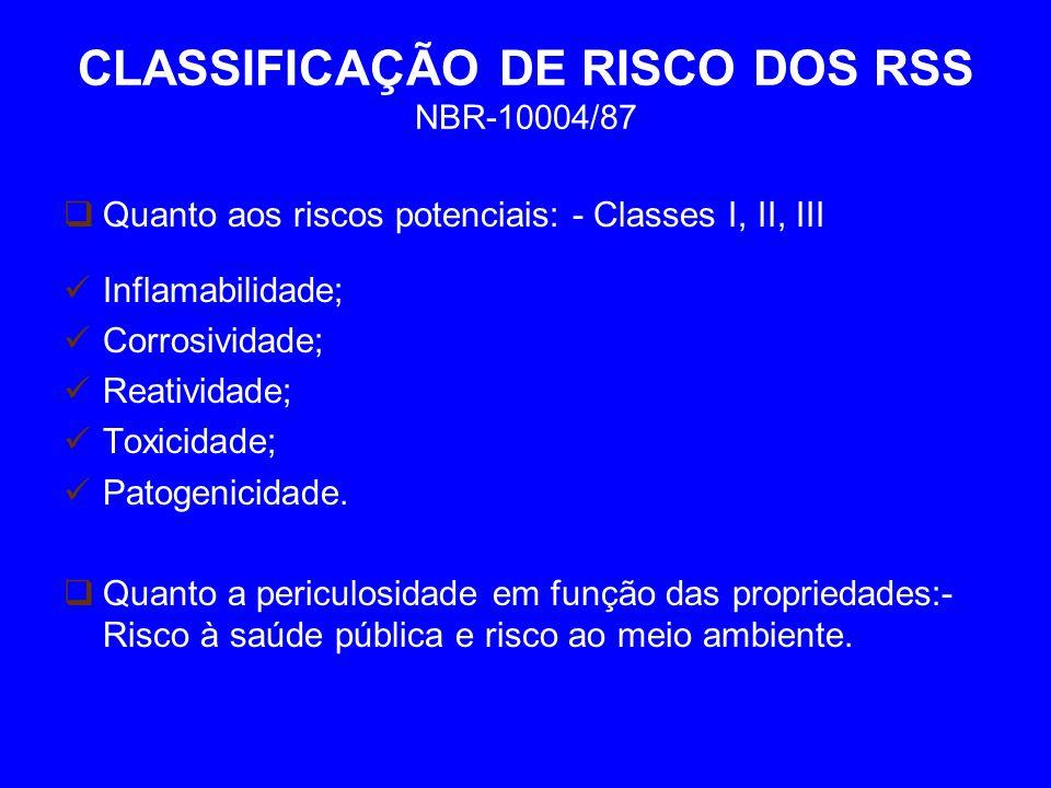 CLASSIFICAÇÃO DE RISCO DOS RSS NBR-10004/87 Quanto aos riscos potenciais: - Classes I, II, III Inflamabilidade; Corrosividade; Reatividade; Toxicidade; Patogenicidade.