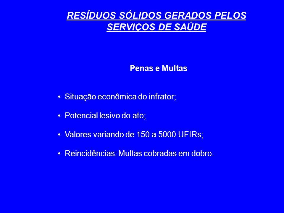 RESÍDUOS SÓLIDOS GERADOS PELOS SERVIÇOS DE SAÚDE Penas e Multas Situação econômica do infrator; Potencial lesivo do ato; Valores variando de 150 a 5000 UFIRs; Reincidências: Multas cobradas em dobro.